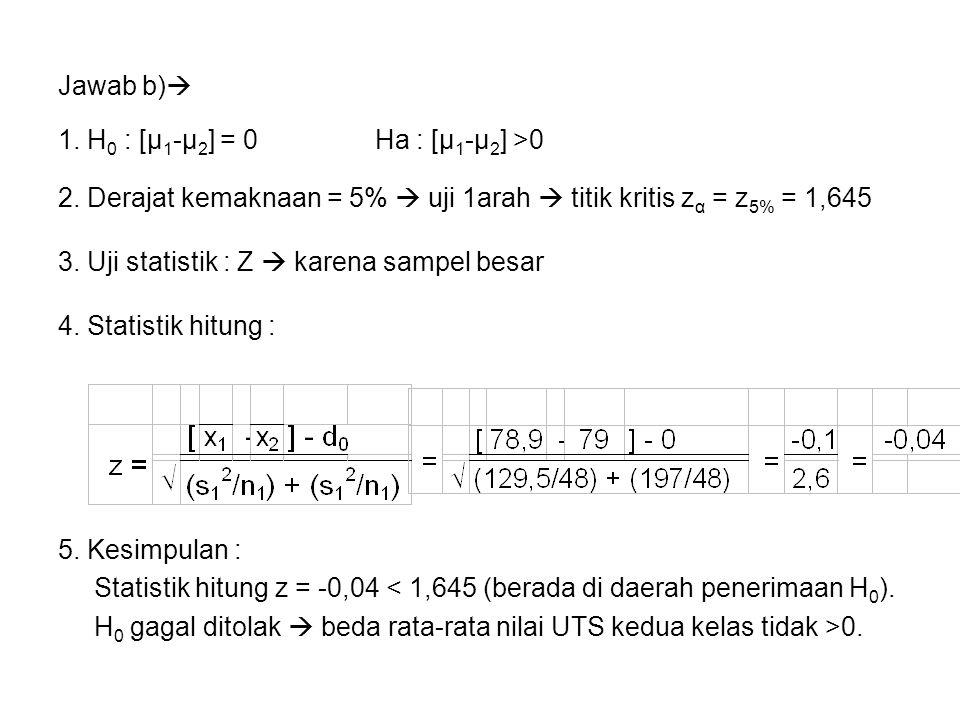 Jawab b) 1. H0 : [μ1-μ2] = 0 Ha : [μ1-μ2] >0. 2. Derajat kemaknaan = 5%  uji 1arah  titik kritis zα = z5% = 1,645.